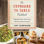 The Cupboard To Table Cookbook by Judy Hannemann