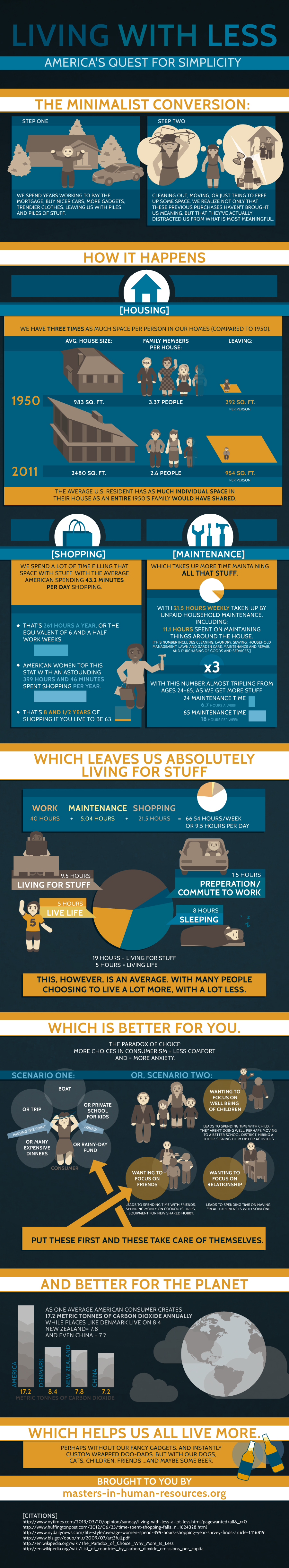 Living With Less: America's Quest for Simplicity