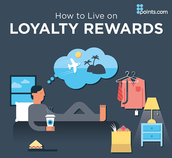 How to Live on Loyalty Rewards