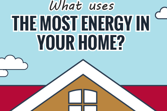 What Uses the Most Energy In Your Home?
